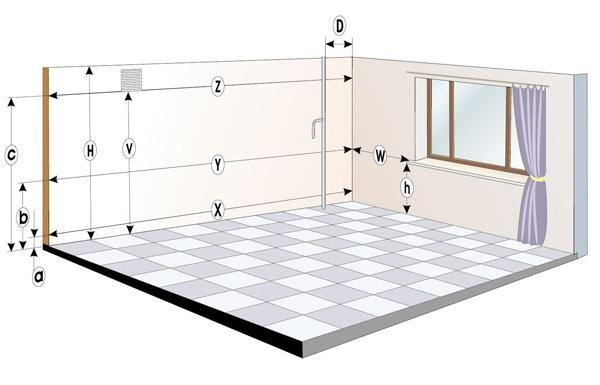 telpu uzmērīšana mēbeļu ražošanai